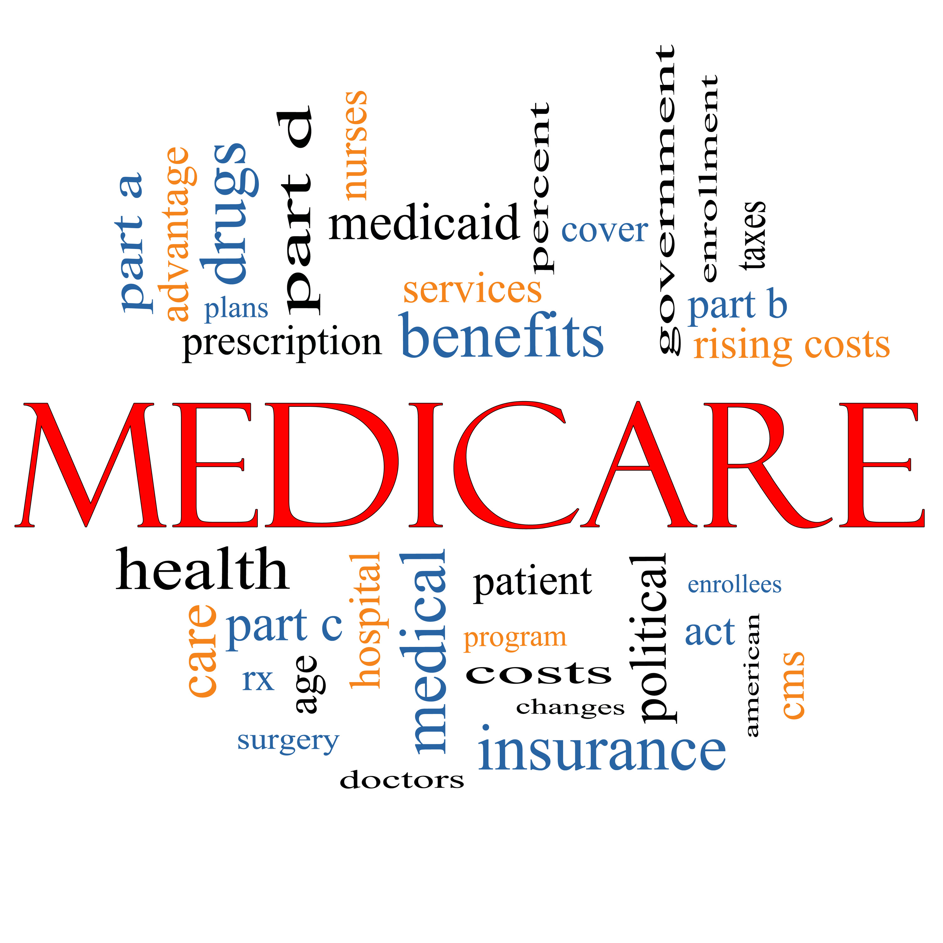 healthcare medicare and medicaid essay What is the difference between medicare and medicaid to see if you qualify for your state's medicaid (or children's health insurance) program, see.